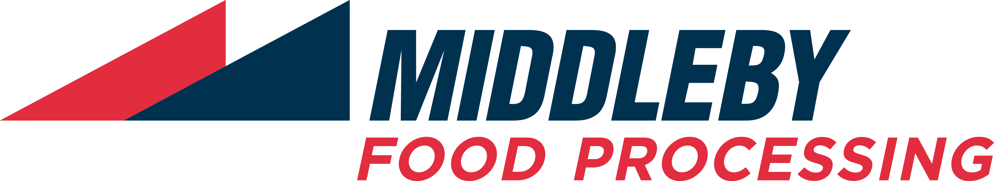 MiddlebyFood Processing